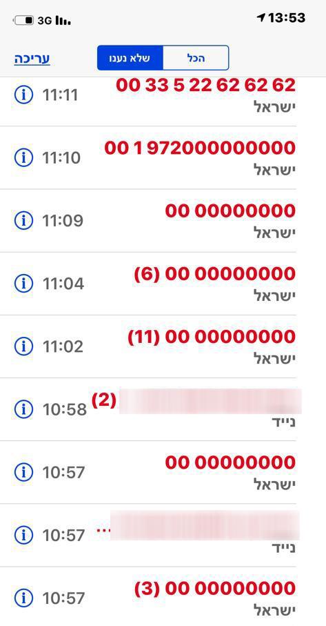 התקפת סייבר על הטלפונים של מטה יונה יהב - יום הבחירות בחיפה 30/10/2018 (צילום: מטה יהב)