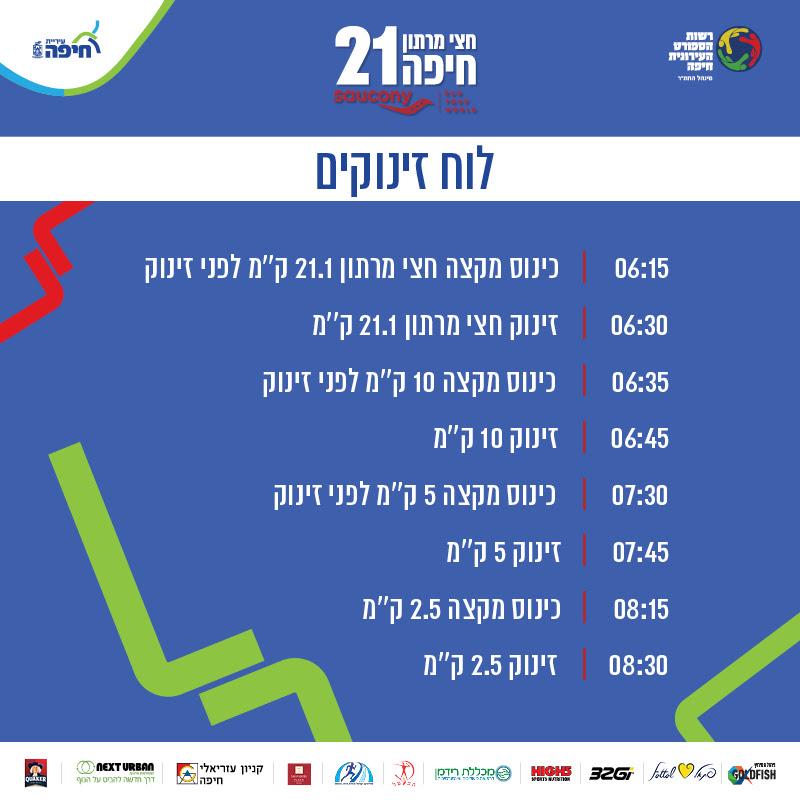 לוח זינוקים אשר הוקדם בשל תנאי מזג האוויר - מרוץ חיפה - 02/11/2018