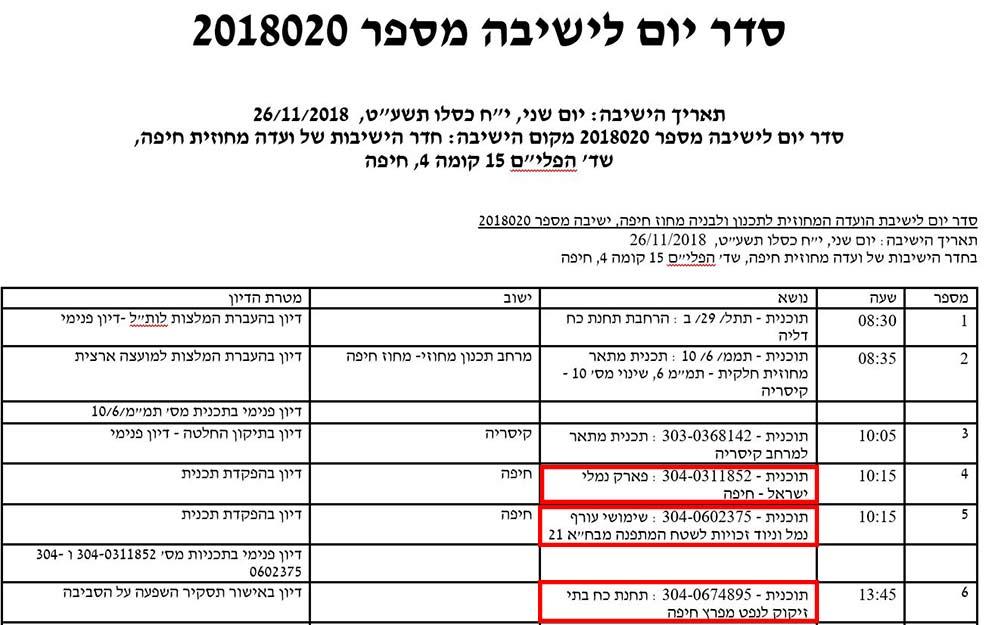 סדר יום מקורי שתוכנן עבור הוועדה המחוזית ליום 26/11/2018, שכאמור, השתנה