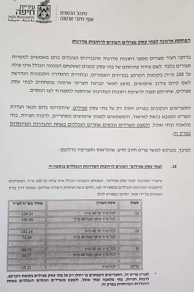 הקלה בארנונה לעסקים לייד המדרגות -- ועדת הכספים של עיריית חיפה - יוני 2019