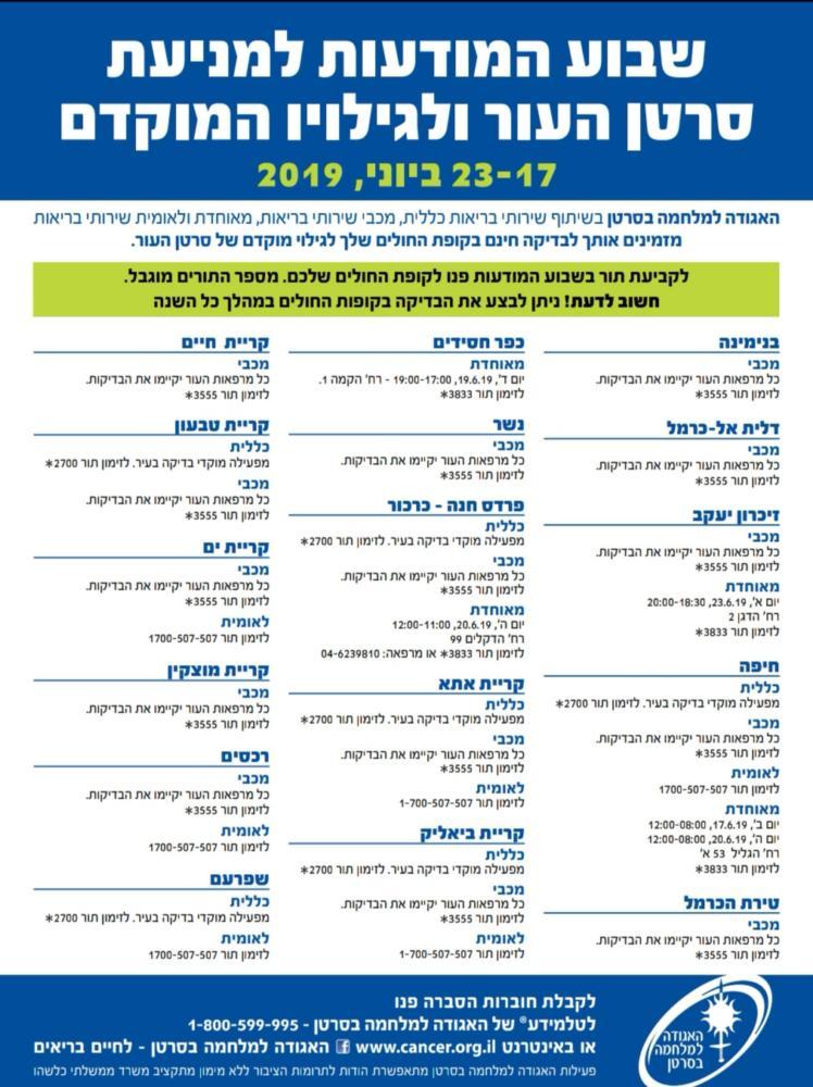רשימת התחנות לאבחון מוקדם של סרטן העור ללא תשלום בחיפה והסביבה