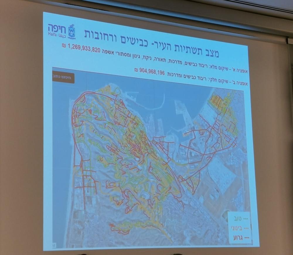 מצב תשתיות בחיפה (צילום: סמר עודה כרנתינג'י)