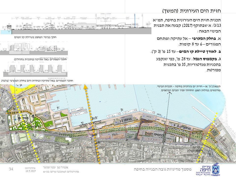 מדיניות הבנייה לגובה בחיפה - טיוטת תכנית - שנער אדריכלים - ספט' 2019