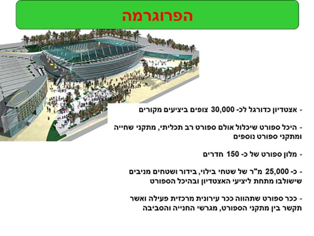 הפרוגרמה המקורית של אצטדיון סמי עופר בחיפה ולידו בריכת שחייה