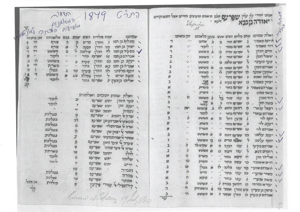 רשימת משפחות יהודיות בשפרעם