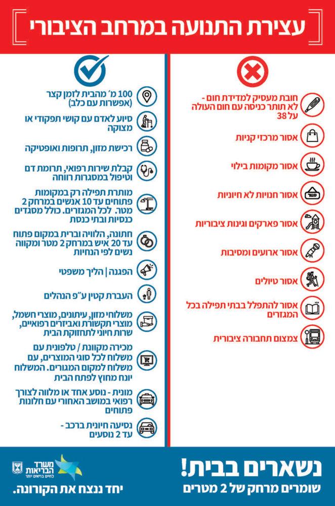 קורונה - הנחיות לשגרה מיום 25/3/20 (פורסם על ידי משרד הבריאות)