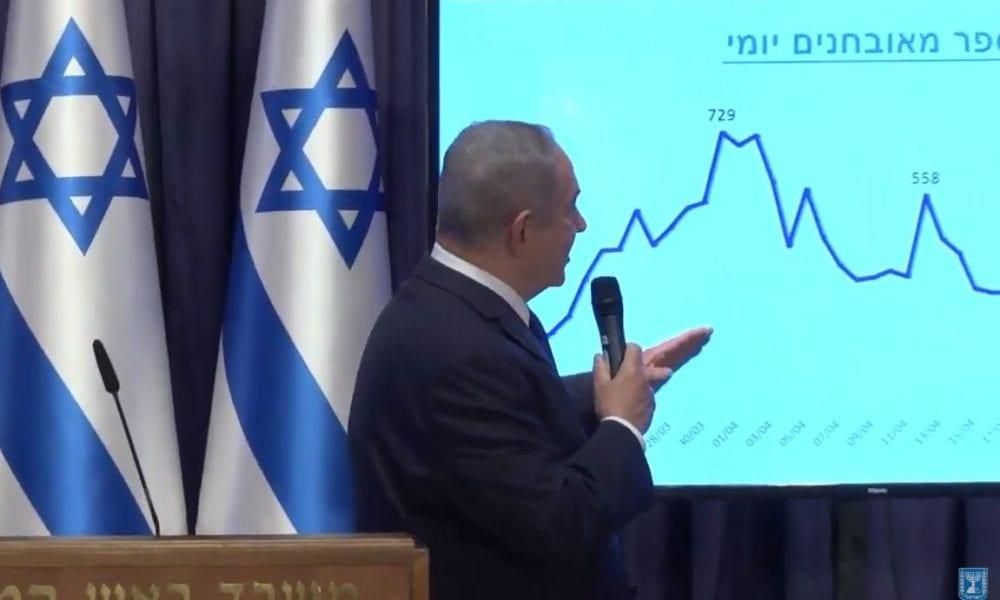 קורונה - הנחיות ממשלת ישראל - אסטרטגיית יציאה - שידור חי