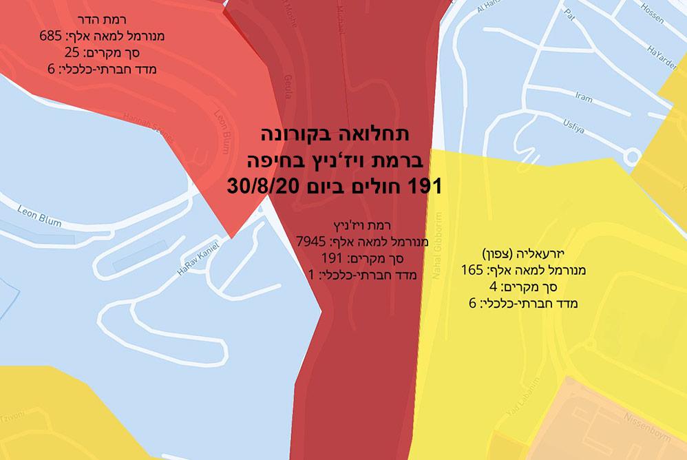 תחלואה בקורונה ברמת ויז'ניץ בחיפה - 191 חולים ביום 30/8/20 (מתוך פרסומי האתר clear-map.com)