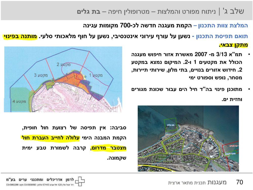"""חלופת בה""""ד חיל הים - צילום מתוך מסמך שהגישו """"לרמן אדריכלים"""" למינהל התכנון"""