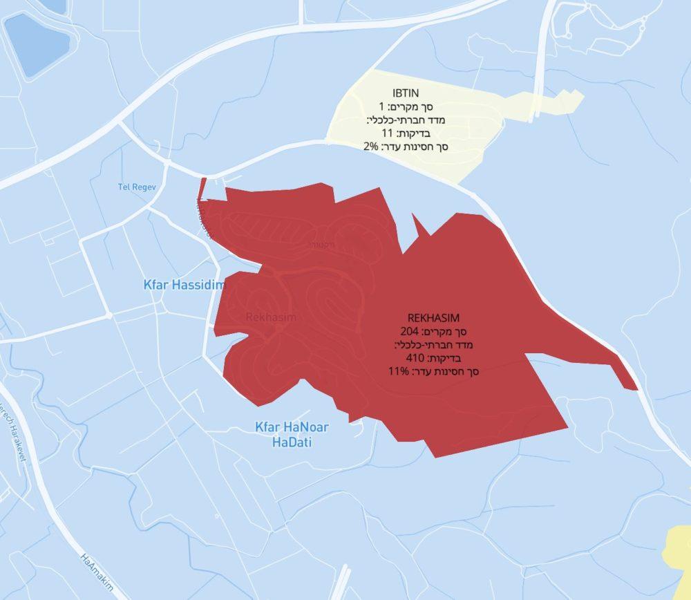 כפר חסידים - אדומה | מפת תחלואה בקורונה לפי שכונות בחיפה