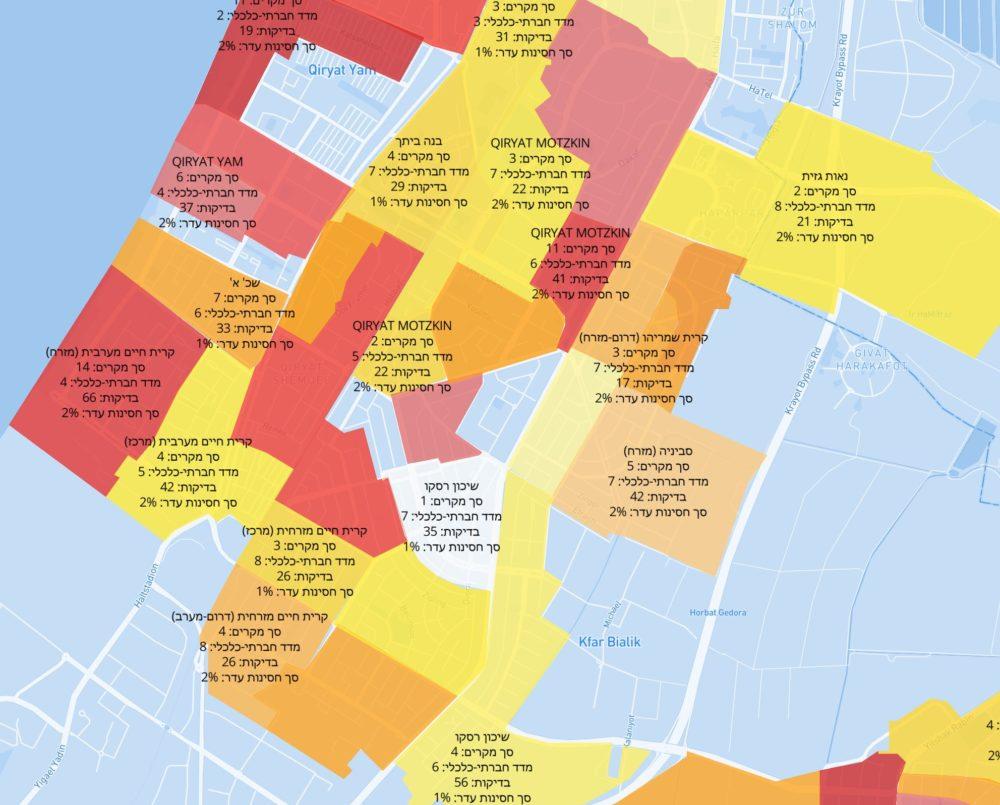 קריות דרום וקריית חיים - אדום | מפת תחלואה בקורונה לפי שכונות בחיפה