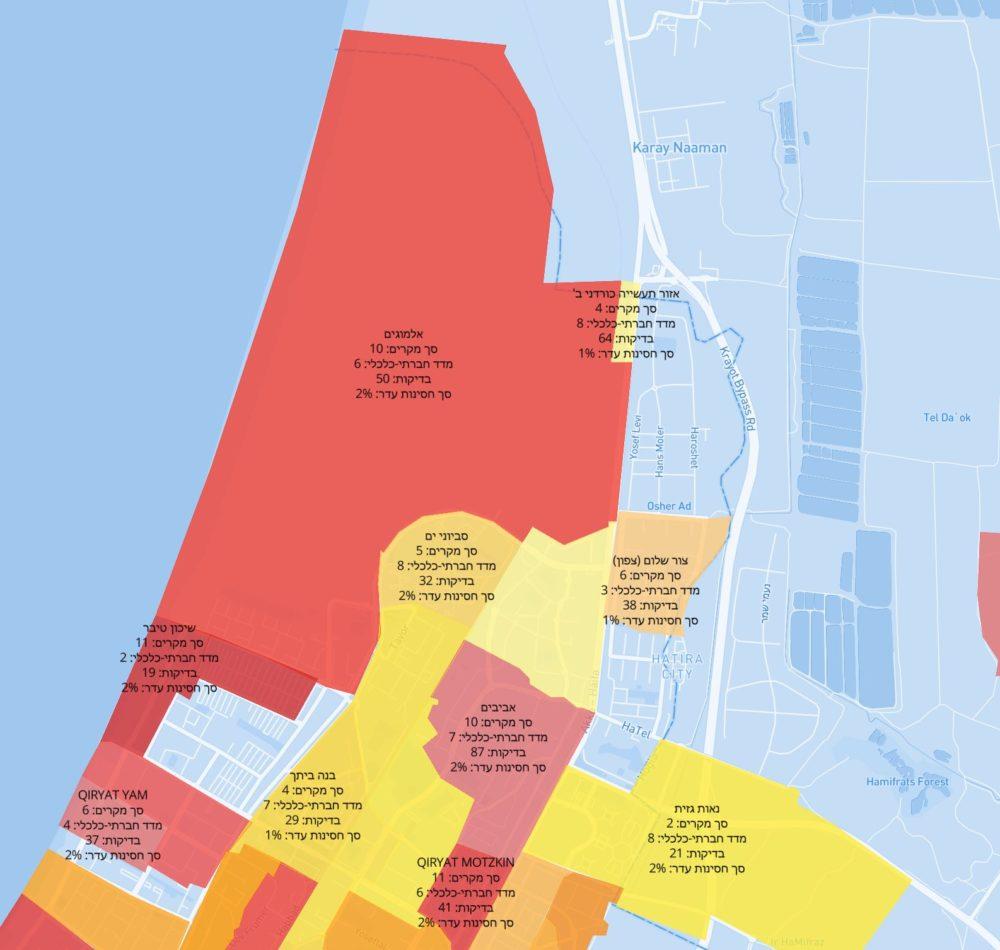 קריות צפון - אדום | מפת תחלואה בקורונה לפי שכונות בחיפה