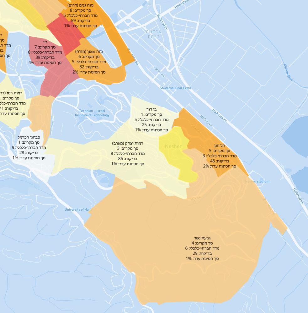 נשר | מפת תחלואה בקורונה לפי שכונות בחיפה