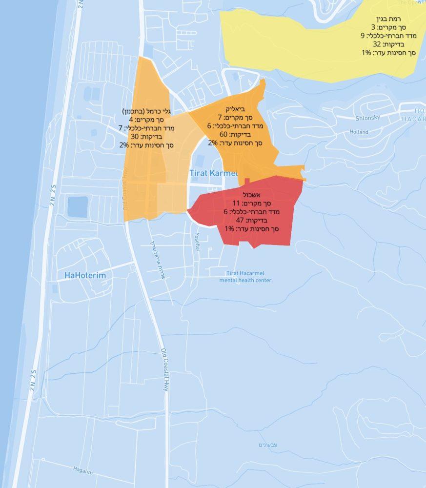 טירת כרמל וישובי חוף הכרמל | מפת תחלואה בקורונה לפי שכונות בחיפה