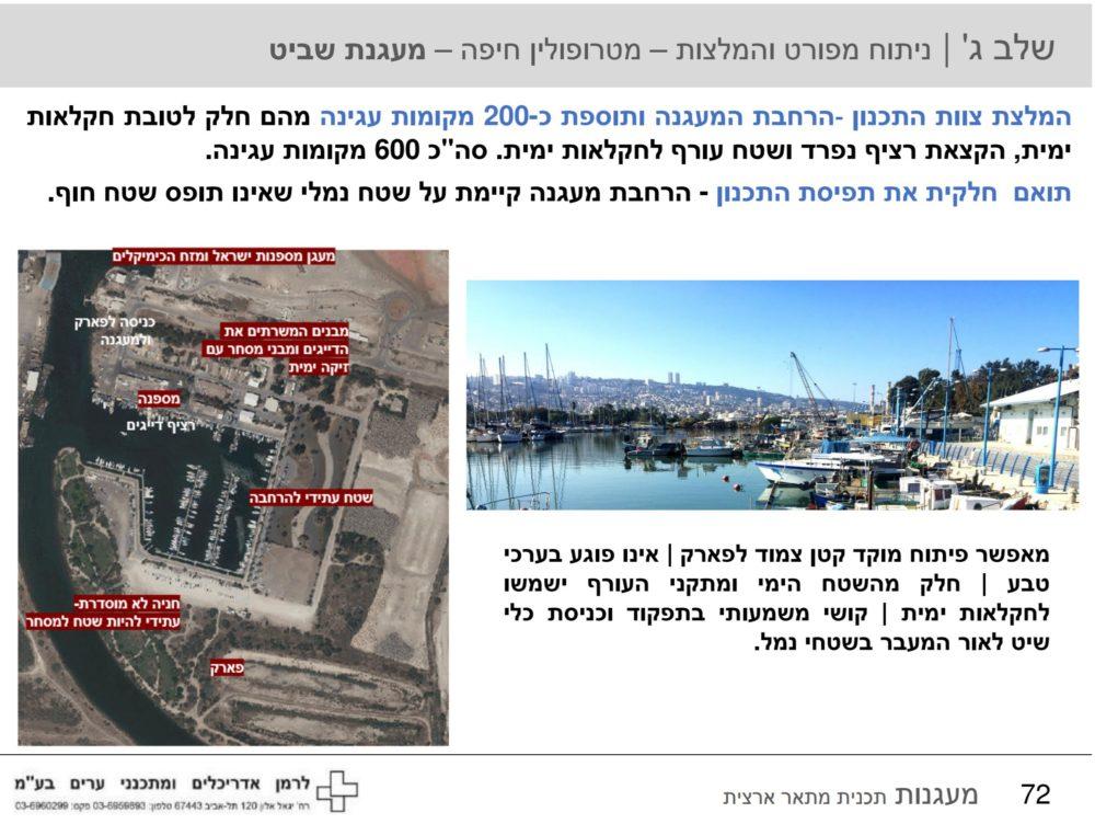 """מרינה בחיפה - תכנית המעגנות - הרחבת מעגן שביט - מתוך ההצעה של משרד """"לרמן אדריכלים"""" למינהל התכנון"""