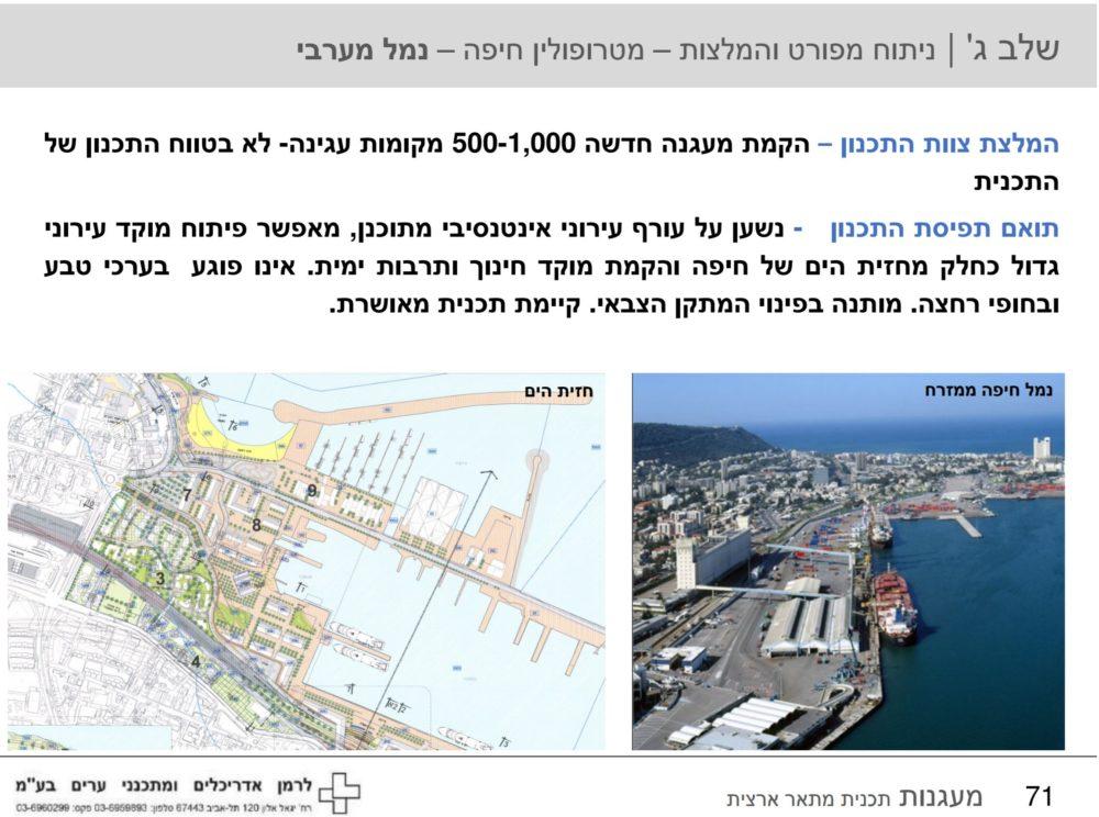 """מרינה בחיפה - חלופת הנמל המערבי - מתוך ההצעה של משרד """"לרמן אדריכלים"""""""