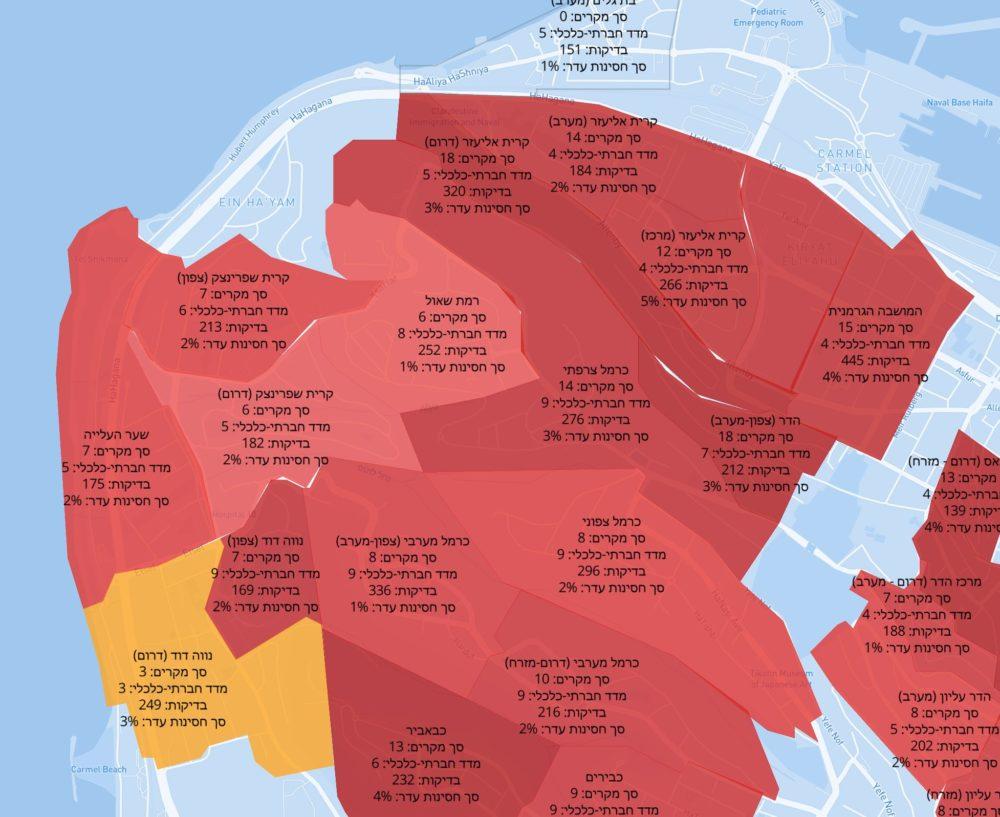 התפרצות בכרמל הצרפתי ושכונות החוף - מפת תחלואה בקורונה לפי שכונות בחיפה והסביבה – נתוני 24/12/20