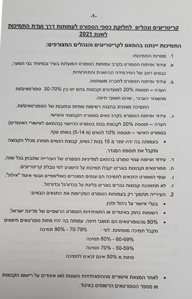 הקריטריונים לחלוקת תקציב הספורט בחיפה 2021 - 1