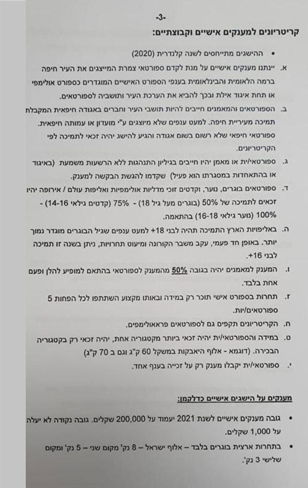 הקריטריונים לחלוקת תקציב הספורט בחיפה 2021 - 3
