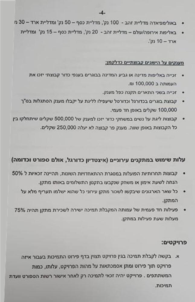 הקריטריונים לחלוקת תקציב הספורט בחיפה 2021 - 4