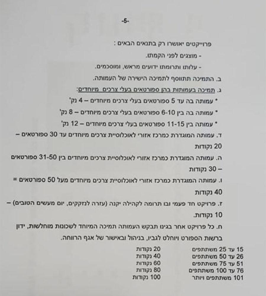הקריטריונים לחלוקת תקציב הספורט בחיפה 2021 - 5