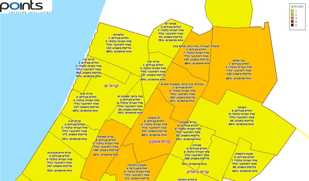 קריית ביאליק, קריית מוצקין, קריית חיים - תחלואה בקורונה בחיפה והסביבה - מיפוי של חברת POINTS ליום 4/4/21