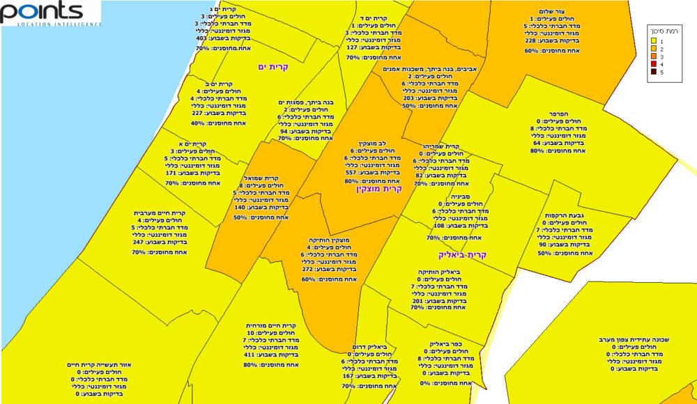 קריית ביאליק, קריית מוצקין, קריית ים - תחלואה בקורונה בחיפה והסביבה - מיפוי של חברת POINTS ליום 4/4/21