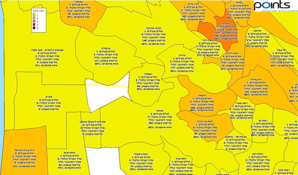 שכונות רכס הכרמל והחוף - תחלואה בקורונה בחיפה והסביבה - מיפוי של חברת POINTS ליום 4/4/21