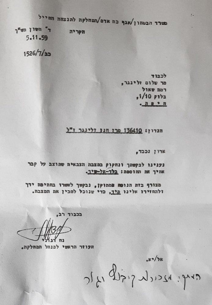 מכתב לשלום זלינגר בארכיון יגור (צילום: חנה יריב)