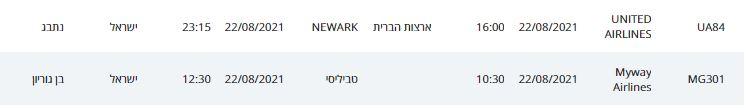 מיקומי חולי חולי קורונה בטיסות מישראל ולישראל - עד ליום 26/08/21 (נתוני משרד הבריאות)